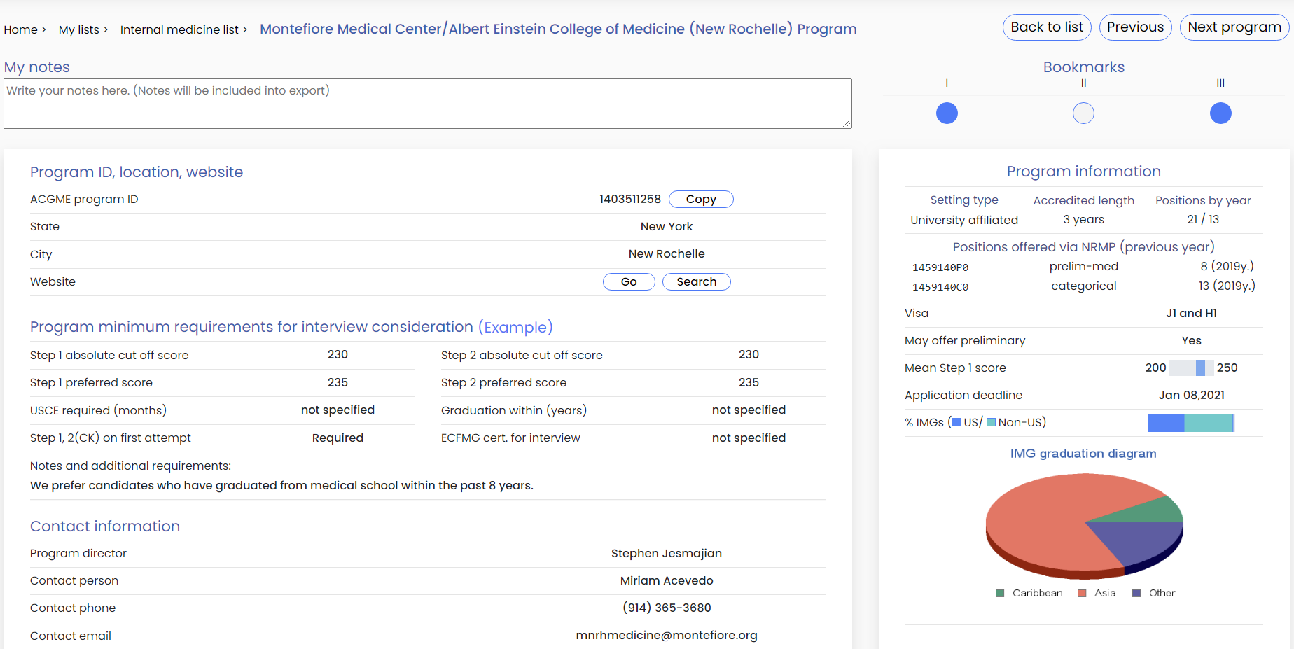 medical residency program requirements
